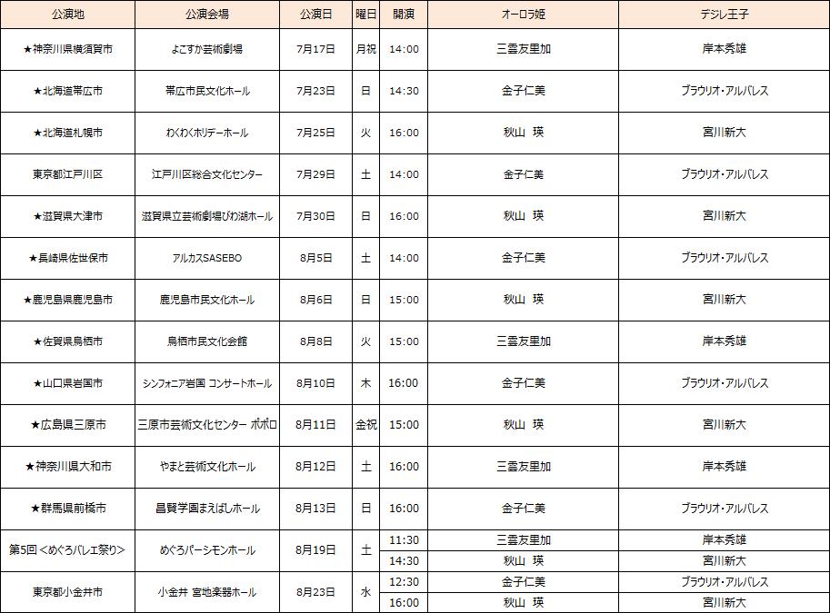 子ねむり全国 主役キャスト(会場入り).png