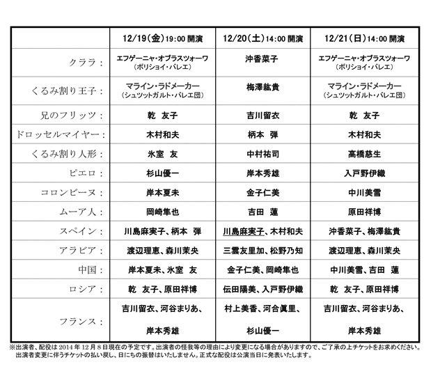 14-12「くるみ」キャスト2.jpg
